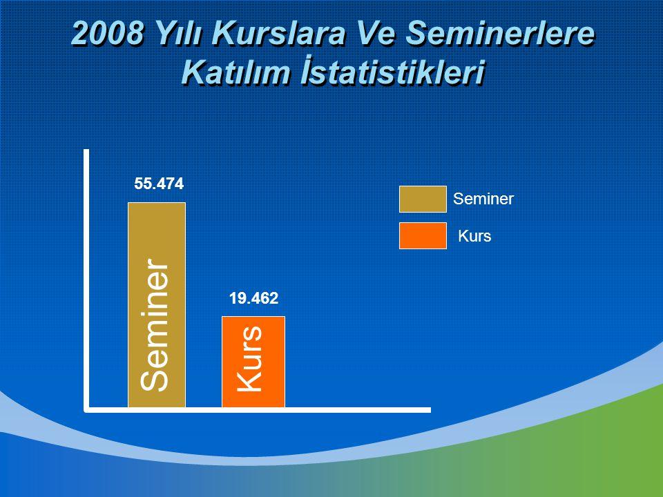 2008 Yılı Kurslara Ve Seminerlere Katılım İstatistikleri