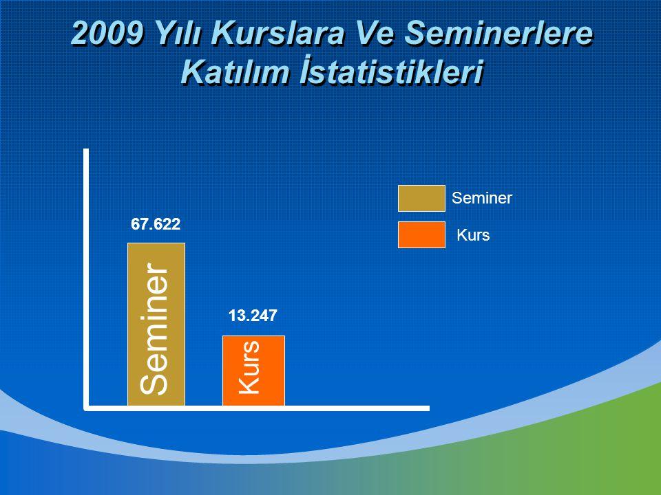 2009 Yılı Kurslara Ve Seminerlere Katılım İstatistikleri