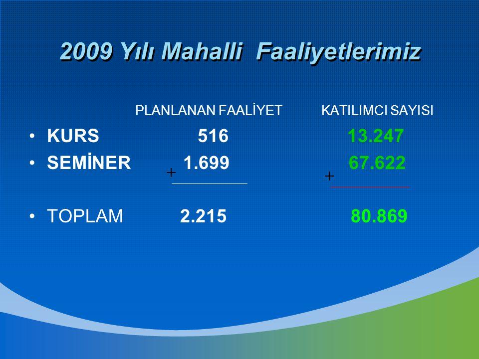 2009 Yılı Mahalli Faaliyetlerimiz