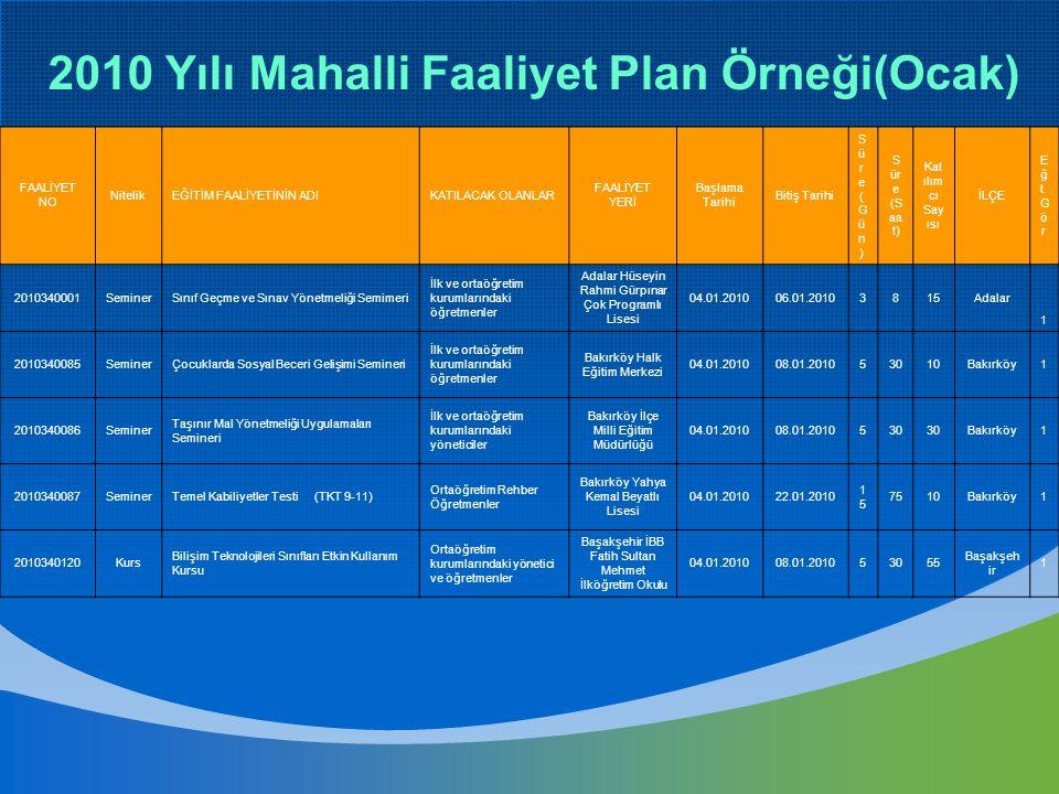 2010 Yılı Mahalli Faaliyet Plan Örneği(Ocak)