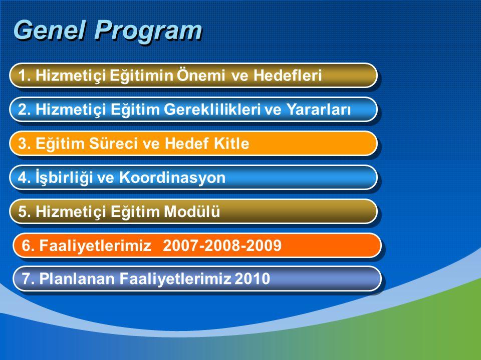 Genel Program 1. Hizmetiçi Eğitimin Önemi ve Hedefleri