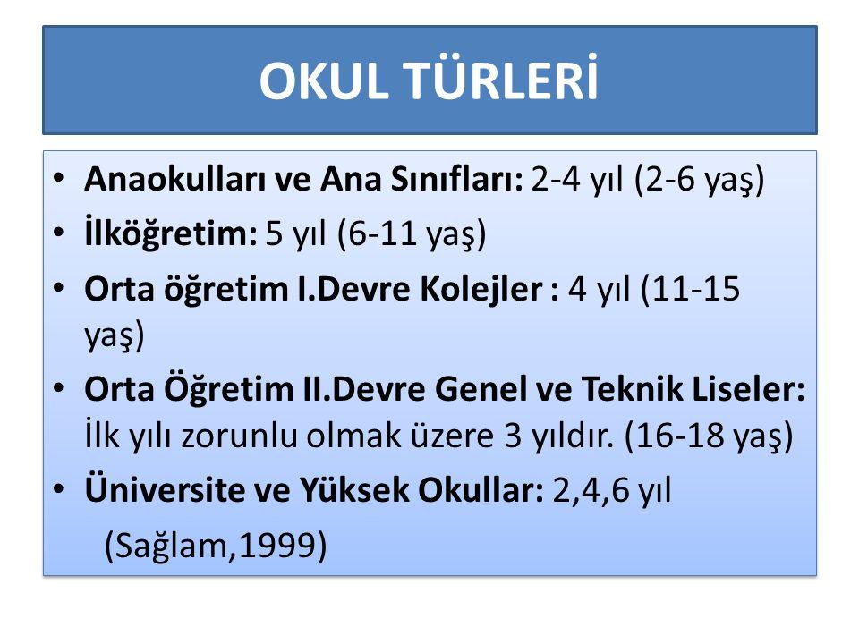 OKUL TÜRLERİ Anaokulları ve Ana Sınıfları: 2-4 yıl (2-6 yaş)