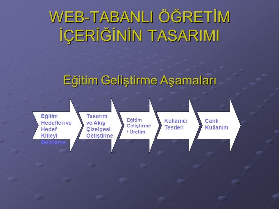 WEB-TABANLI ÖĞRETİM İÇERİĞİNİN TASARIMI