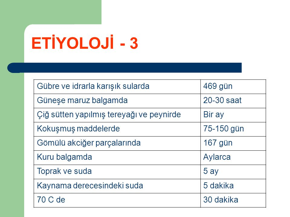 ETİYOLOJİ - 3 Gübre ve idrarla karışık sularda 469 gün