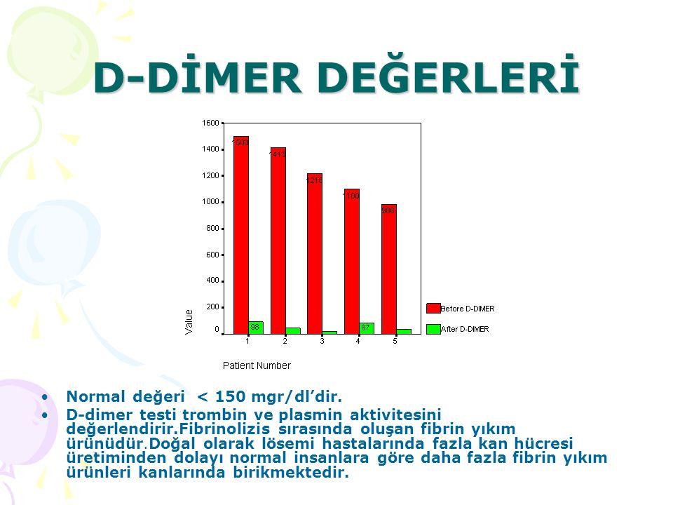 D-DİMER DEĞERLERİ Normal değeri < 150 mgr/dl'dir.