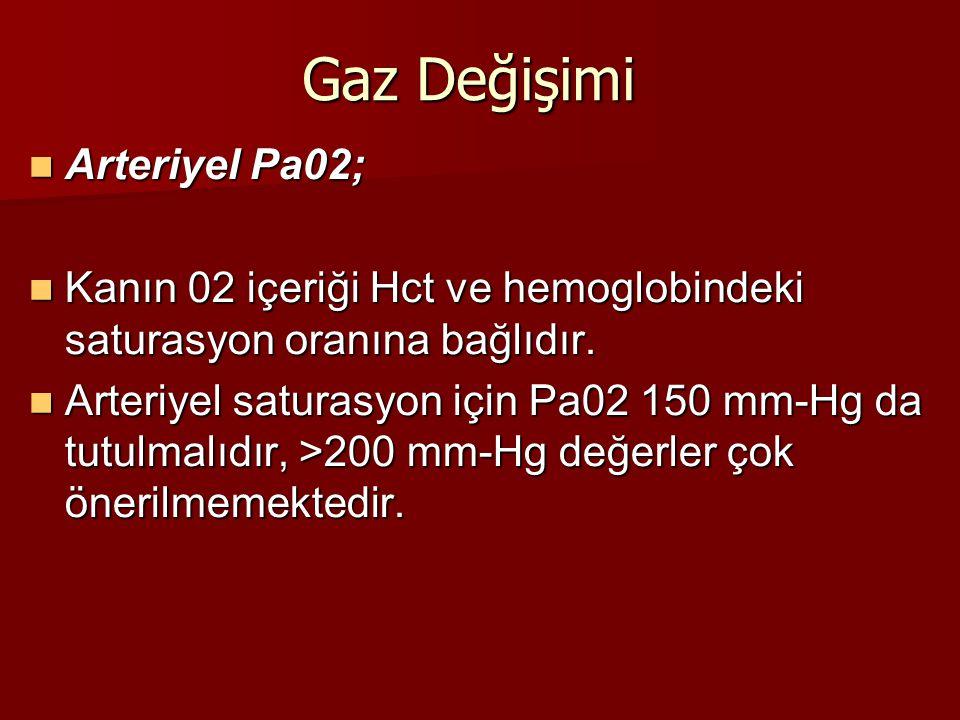 Gaz Değişimi Arteriyel Pa02;