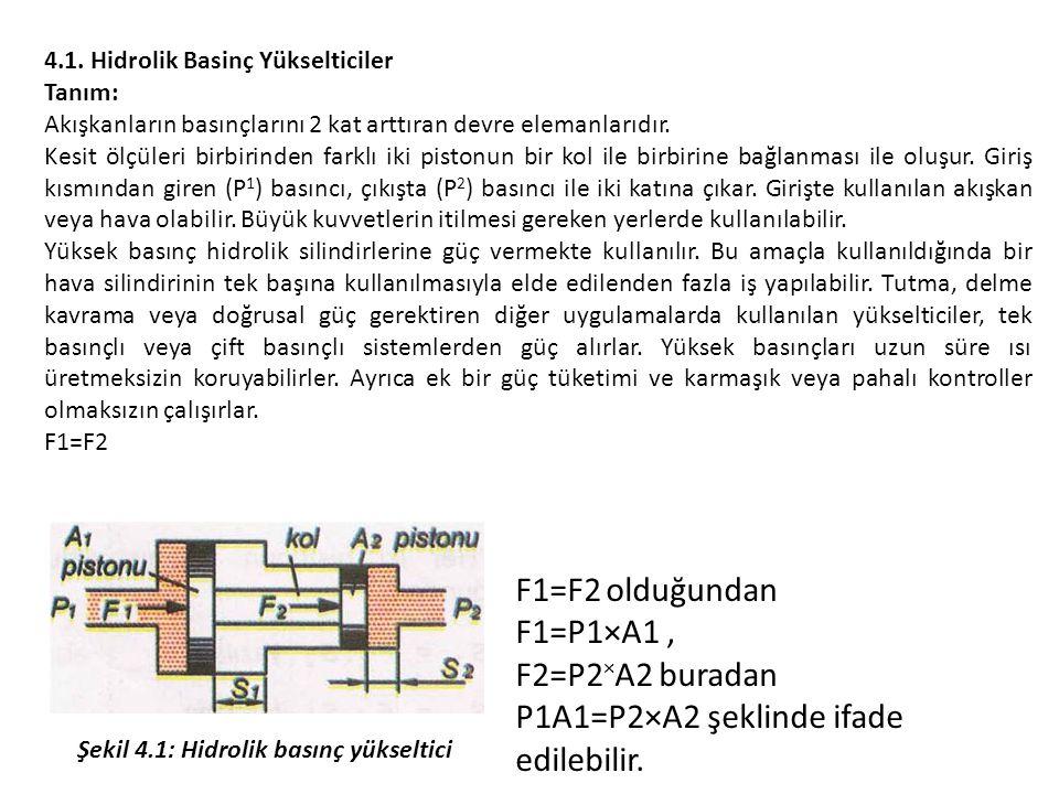P1A1=P2×A2 şeklinde ifade edilebilir.