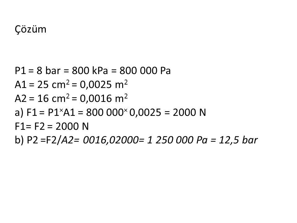 Çözüm P1 = 8 bar = 800 kPa = 800 000 Pa. A1 = 25 cm2 = 0,0025 m2. A2 = 16 cm2 = 0,0016 m2. a) F1 = P1×A1 = 800 000× 0,0025 = 2000 N.