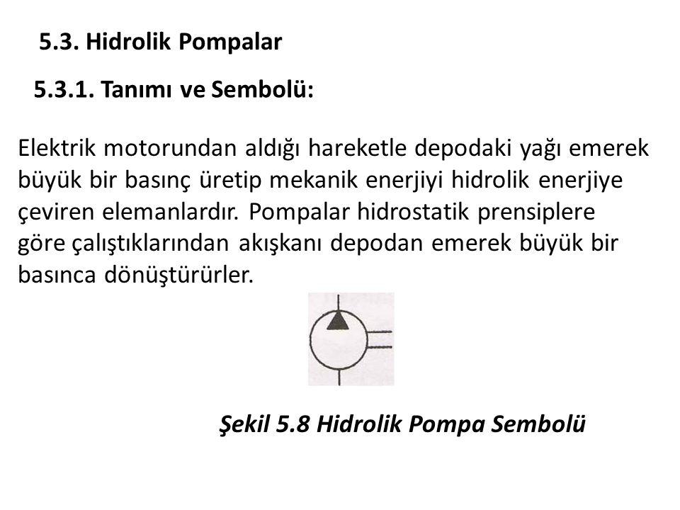 5.3. Hidrolik Pompalar 5.3.1. Tanımı ve Sembolü: