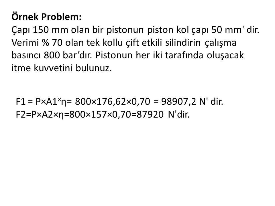 Örnek Problem: