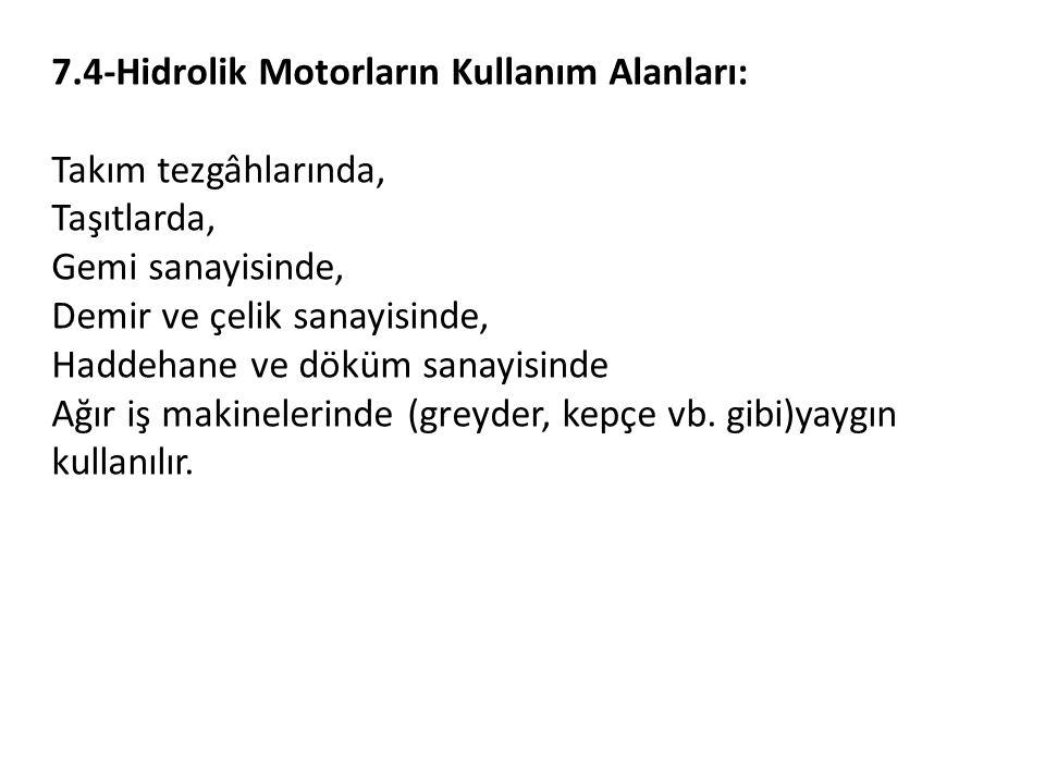 7.4-Hidrolik Motorların Kullanım Alanları: