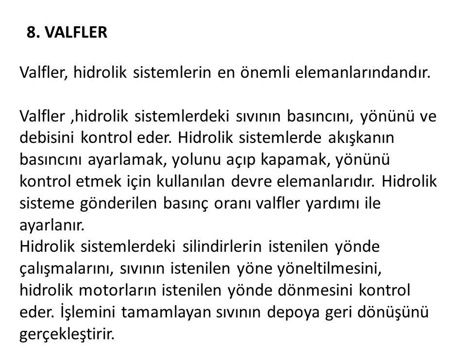 8. VALFLER Valfler, hidrolik sistemlerin en önemli elemanlarındandır.