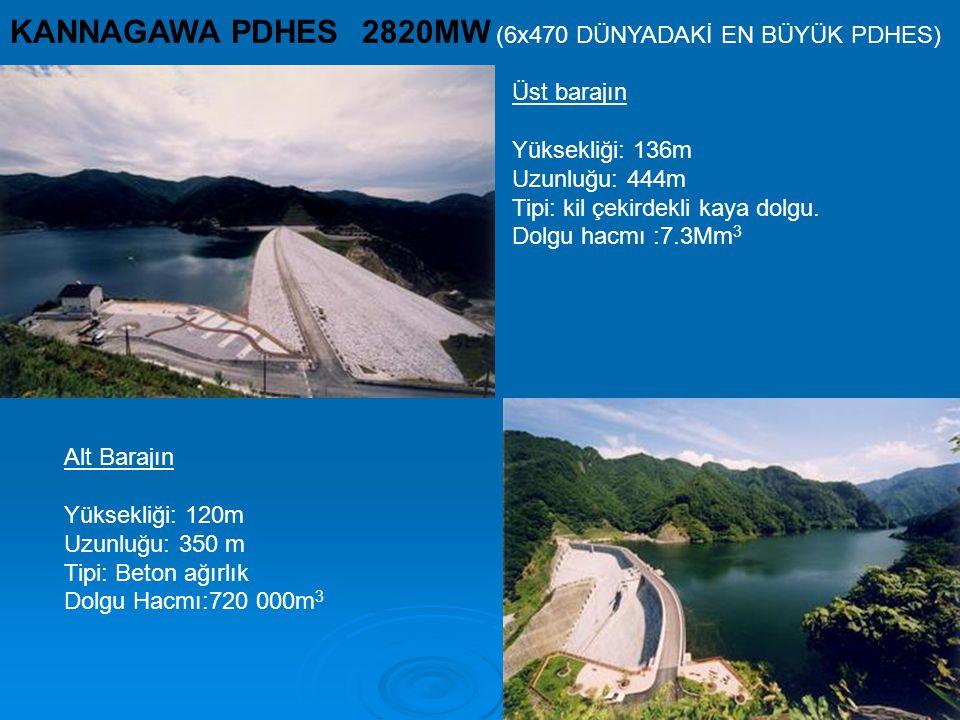 KANNAGAWA PDHES 2820MW (6x470 DÜNYADAKİ EN BÜYÜK PDHES)