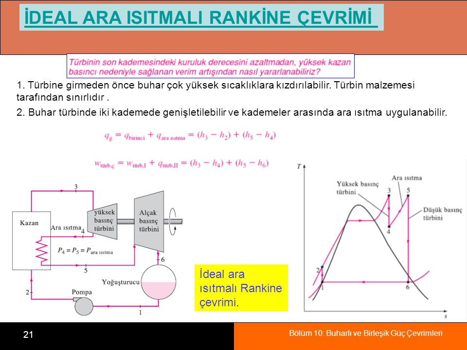 İDEAL ARA ISITMALI RANKİNE ÇEVRİMİ