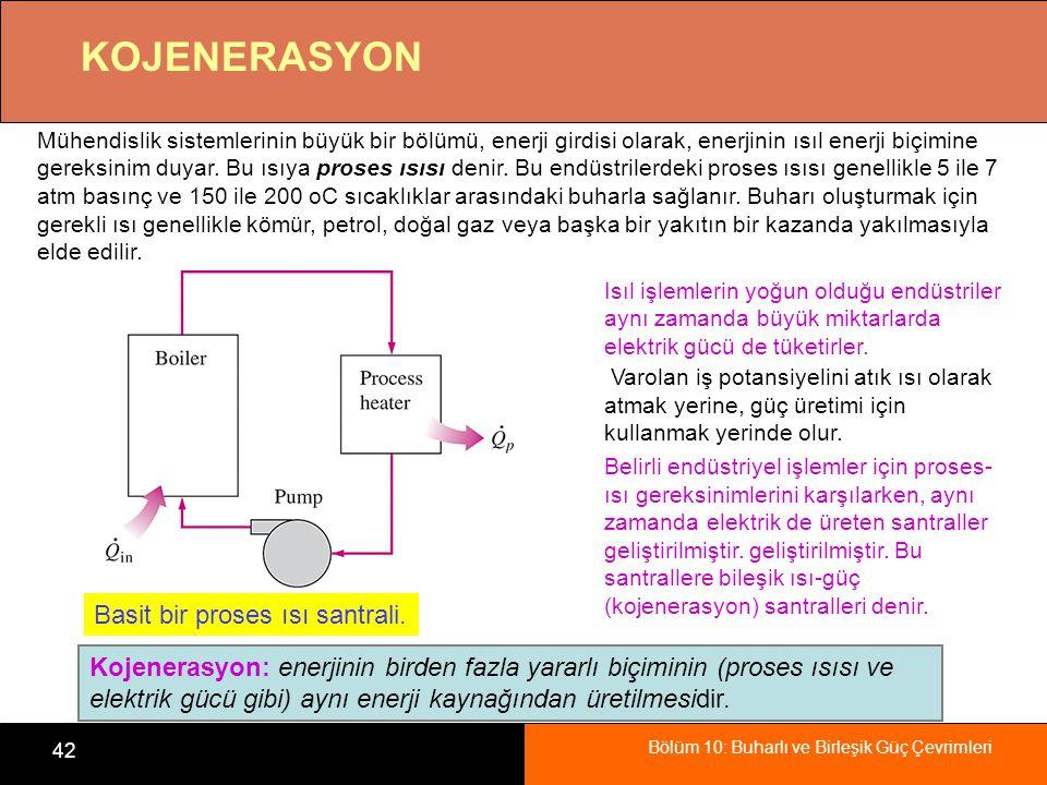 KOJENERASYON Basit bir proses ısı santrali.