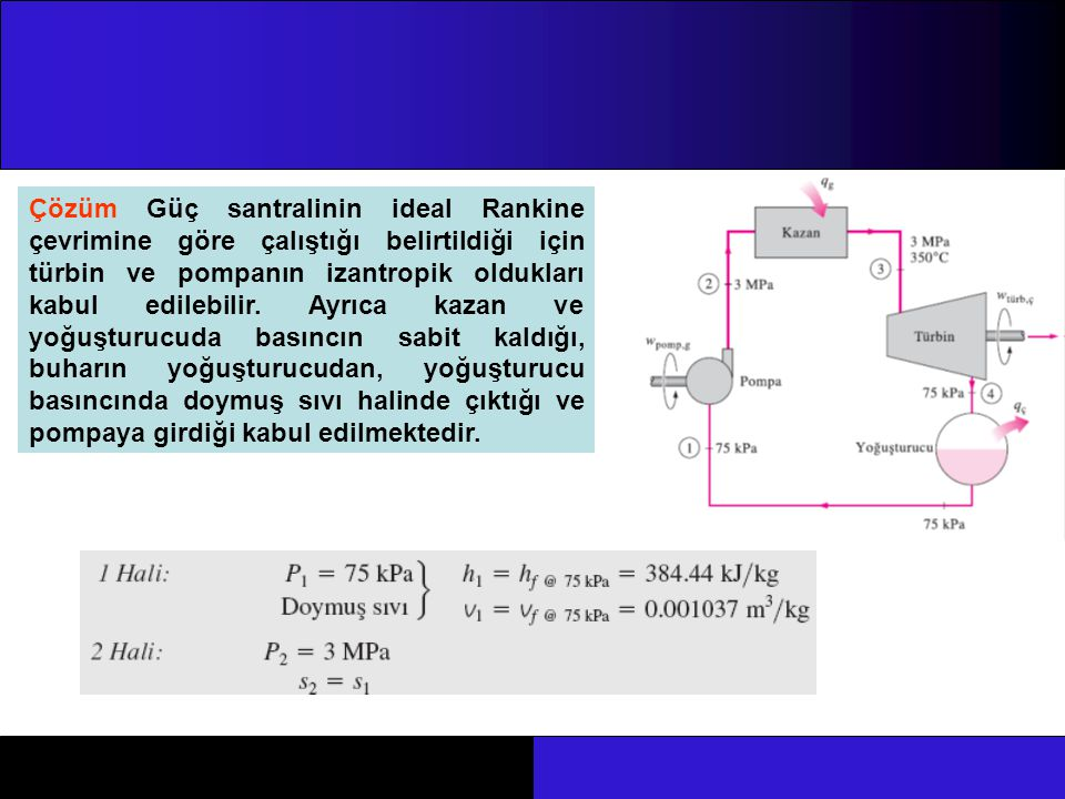 Çözüm Güç santralinin ideal Rankine çevrimine göre çalıştığı belirtildiği için türbin ve pompanın izantropik oldukları kabul edilebilir.