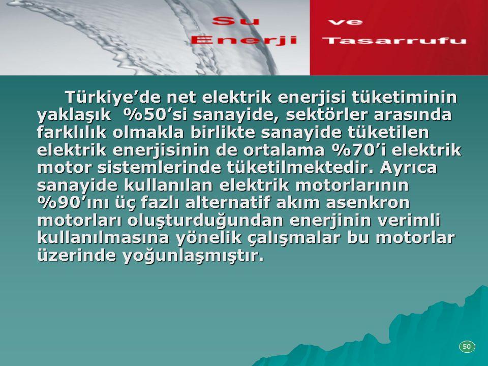 Türkiye'de net elektrik enerjisi tüketiminin yaklaşık %50'si sanayide, sektörler arasında farklılık olmakla birlikte sanayide tüketilen elektrik enerjisinin de ortalama %70'i elektrik motor sistemlerinde tüketilmektedir. Ayrıca sanayide kullanılan elektrik motorlarının %90'ını üç fazlı alternatif akım asenkron motorları oluşturduğundan enerjinin verimli kullanılmasına yönelik çalışmalar bu motorlar üzerinde yoğunlaşmıştır.