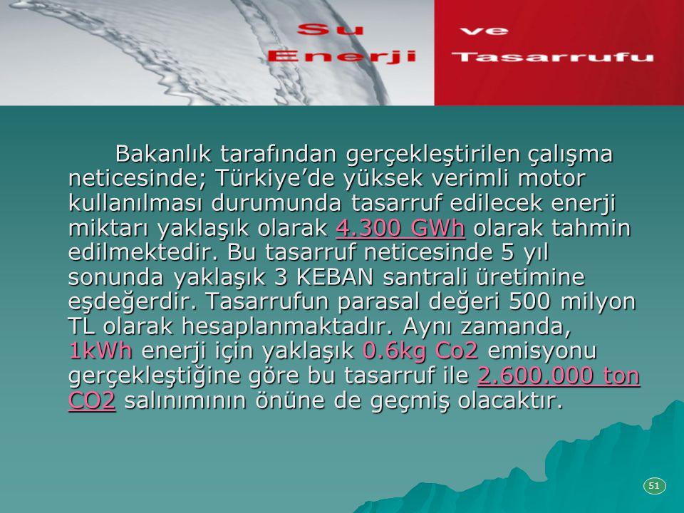 Bakanlık tarafından gerçekleştirilen çalışma neticesinde; Türkiye'de yüksek verimli motor kullanılması durumunda tasarruf edilecek enerji miktarı yaklaşık olarak 4.300 GWh olarak tahmin edilmektedir. Bu tasarruf neticesinde 5 yıl sonunda yaklaşık 3 KEBAN santrali üretimine eşdeğerdir. Tasarrufun parasal değeri 500 milyon TL olarak hesaplanmaktadır. Aynı zamanda, 1kWh enerji için yaklaşık 0.6kg Co2 emisyonu gerçekleştiğine göre bu tasarruf ile 2.600.000 ton CO2 salınımının önüne de geçmiş olacaktır.