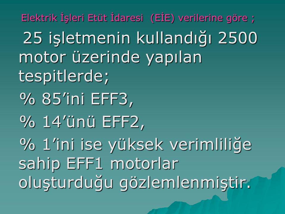 Elektrik İşleri Etüt İdaresi (EİE) verilerine göre ;