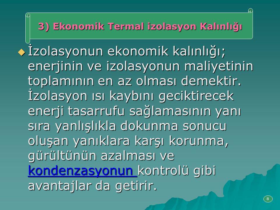 3) Ekonomik Termal izolasyon Kalınlığı