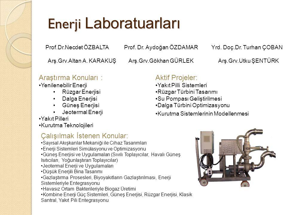 Enerji Laboratuarları