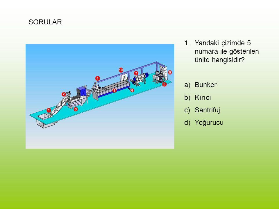 SORULAR Yandaki çizimde 5 numara ile gösterilen ünite hangisidir Bunker Kırıcı Santrifüj Yoğurucu