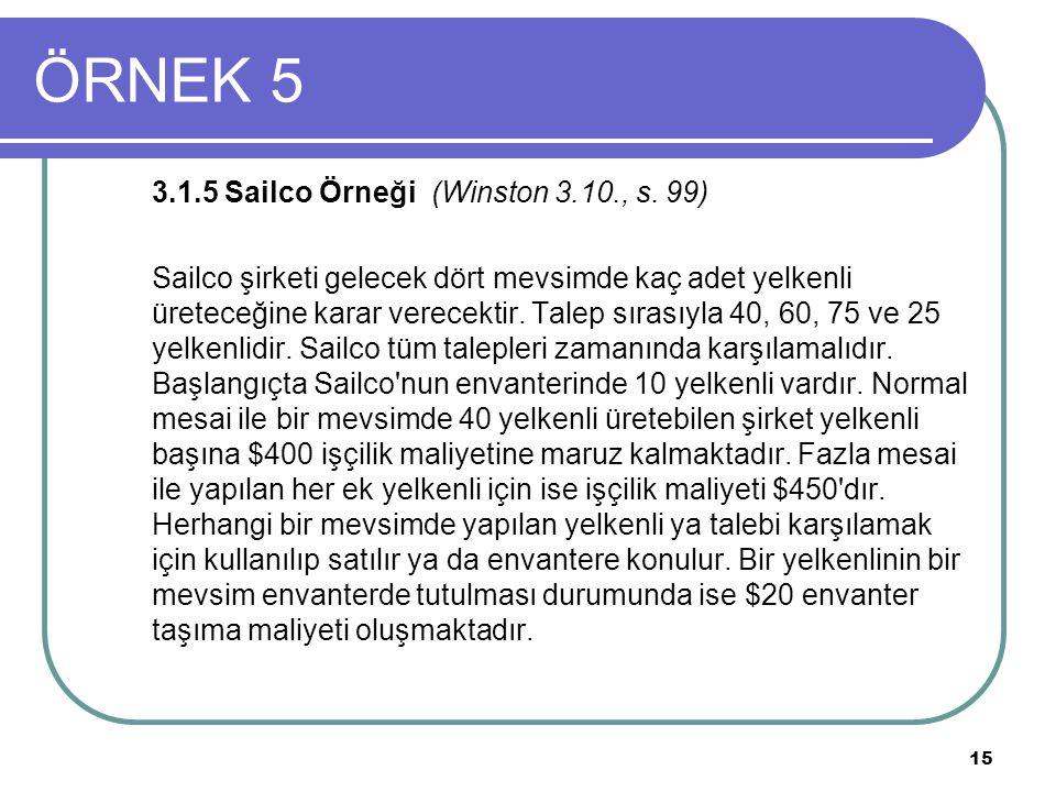 ÖRNEK 5 3.1.5 Sailco Örneği (Winston 3.10., s. 99)