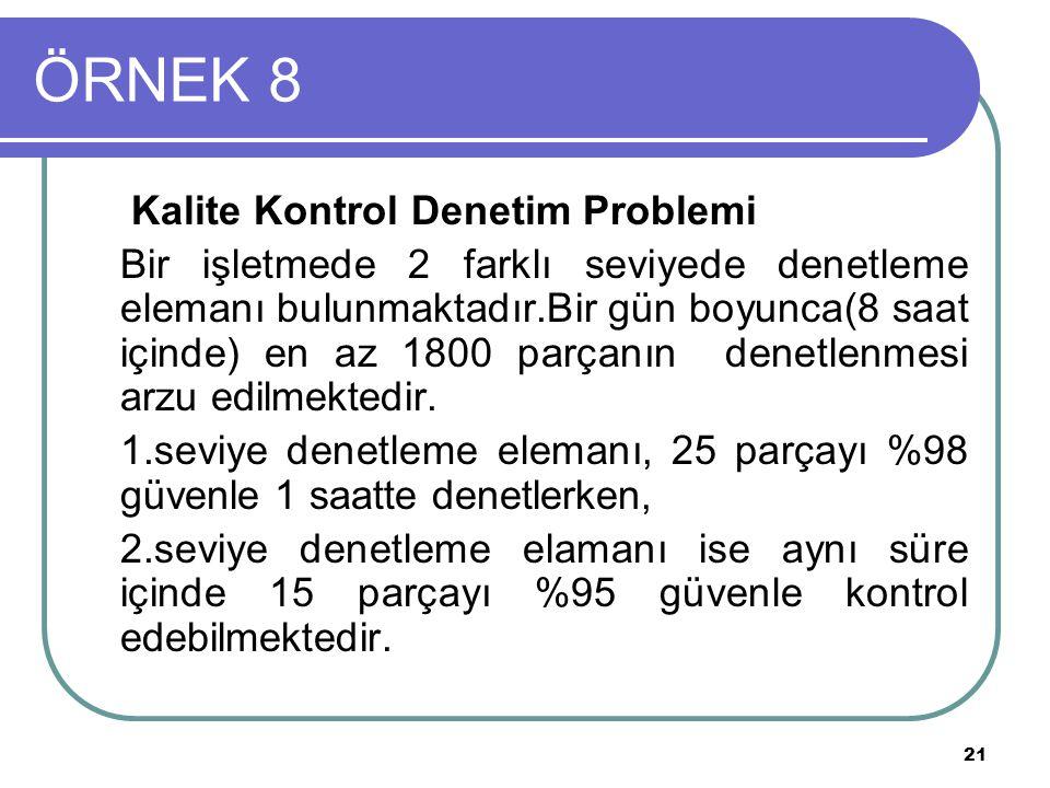 ÖRNEK 8 Kalite Kontrol Denetim Problemi