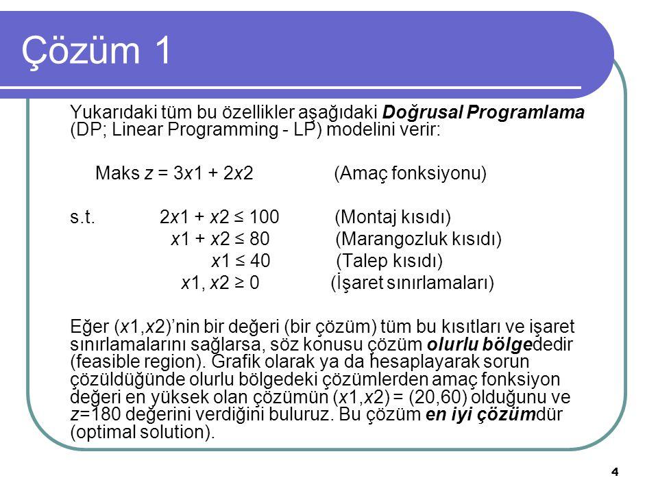 Çözüm 1 Maks z = 3x1 + 2x2 (Amaç fonksiyonu)