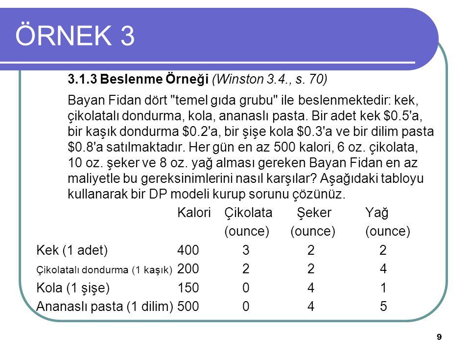ÖRNEK 3 3.1.3 Beslenme Örneği (Winston 3.4., s. 70)