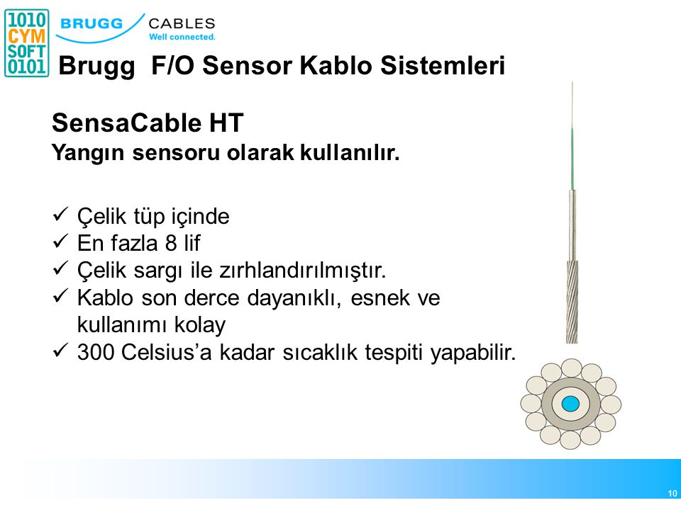 Brugg F/O Sensor Kablo Sistemleri