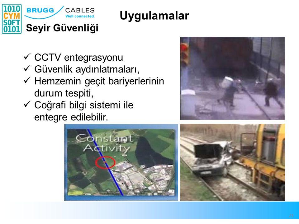 Uygulamalar Seyir Güvenliği CCTV entegrasyonu Güvenlik aydınlatmaları,