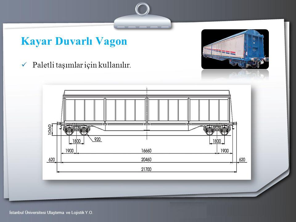 Kayar Duvarlı Vagon Paletli taşımlar için kullanılır.