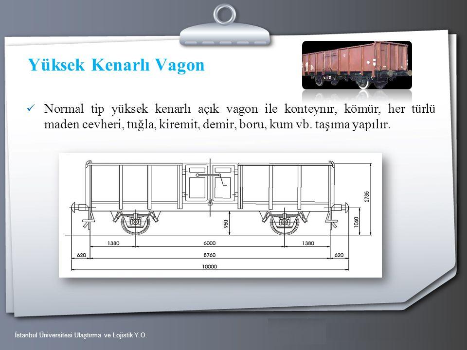 Yüksek Kenarlı Vagon