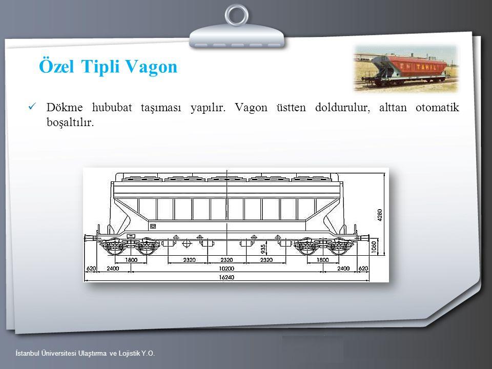Özel Tipli Vagon Dökme hububat taşıması yapılır. Vagon üstten doldurulur, alttan otomatik boşaltılır.