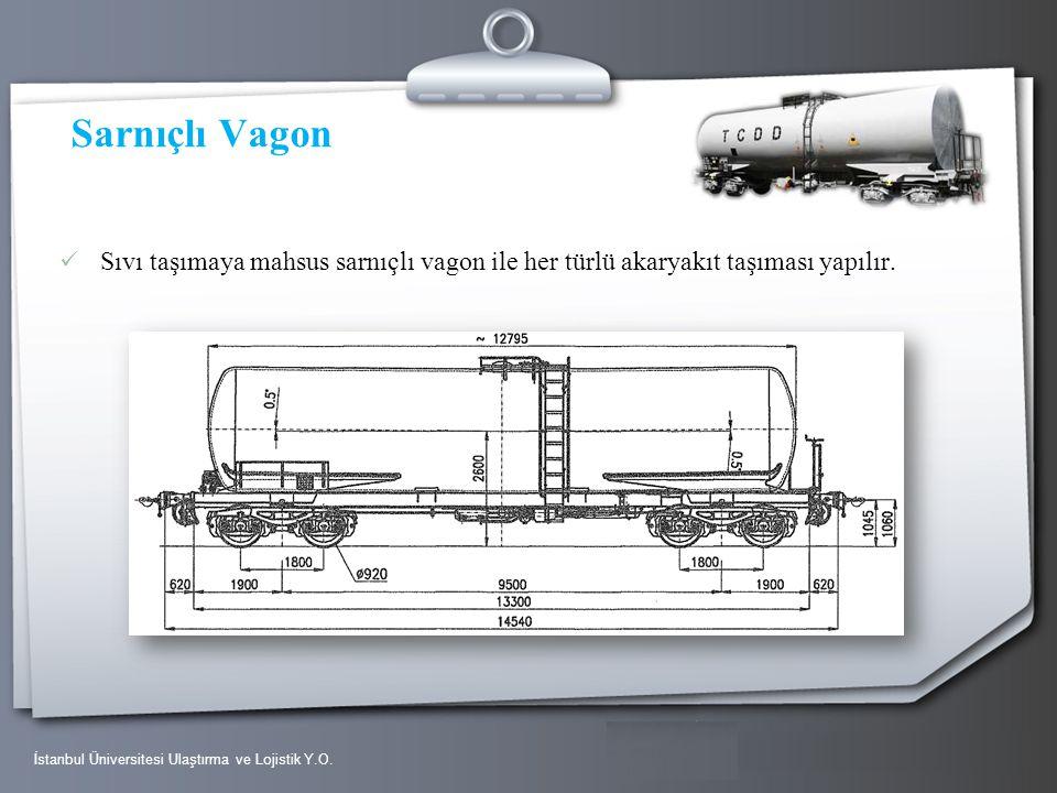 Sarnıçlı Vagon Sıvı taşımaya mahsus sarnıçlı vagon ile her türlü akaryakıt taşıması yapılır.