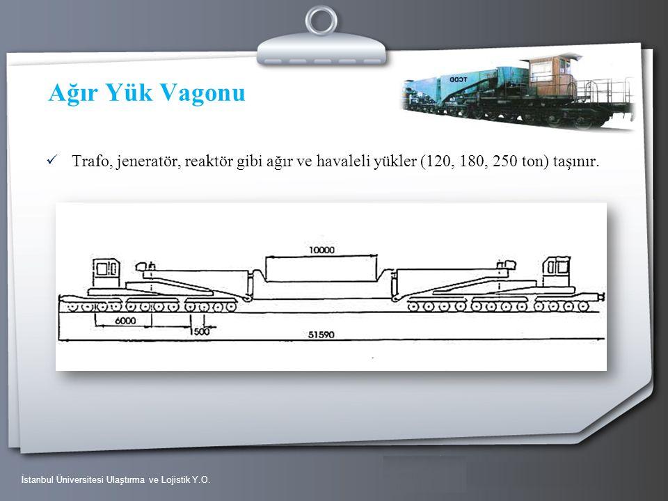 Ağır Yük Vagonu Trafo, jeneratör, reaktör gibi ağır ve havaleli yükler (120, 180, 250 ton) taşınır.