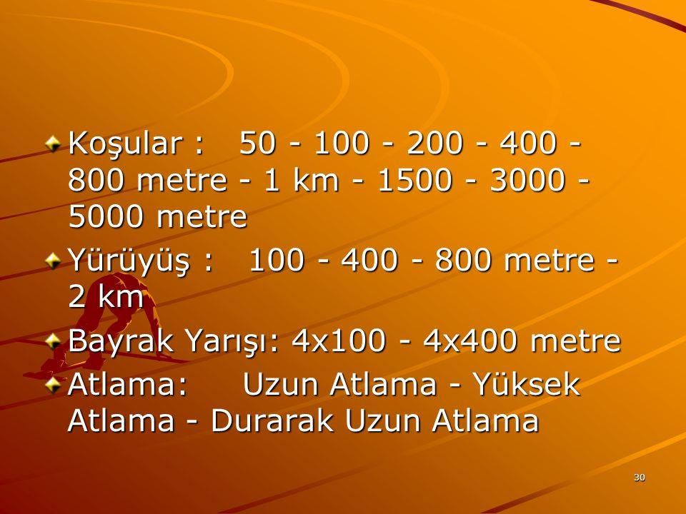 Koşular : 50 - 100 - 200 - 400 - 800 metre - 1 km - 1500 - 3000 - 5000 metre