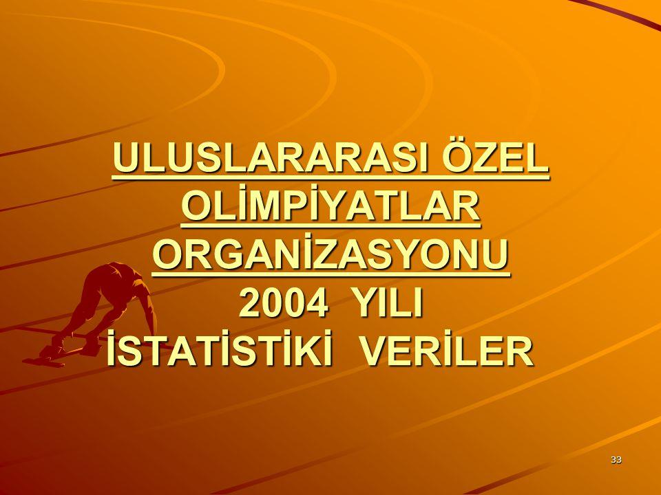 ULUSLARARASI ÖZEL OLİMPİYATLAR ORGANİZASYONU 2004 YILI İSTATİSTİKİ VERİLER
