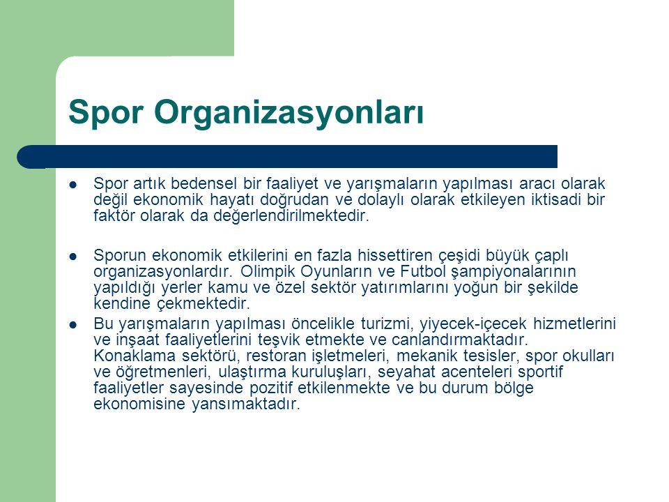 Spor Organizasyonları