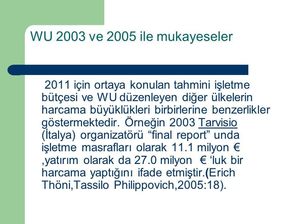 WU 2003 ve 2005 ile mukayeseler
