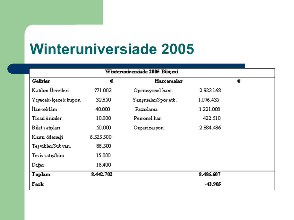 Winteruniversiade 2005