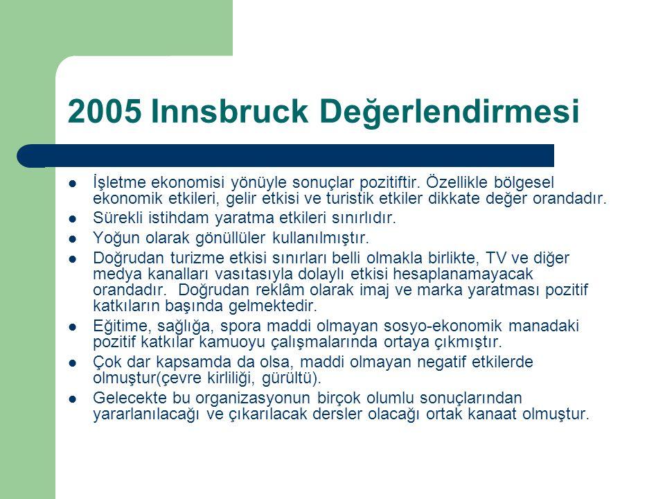 2005 Innsbruck Değerlendirmesi
