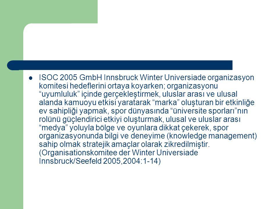 ISOC 2005 GmbH Innsbruck Winter Universiade organizasyon komitesi hedeflerini ortaya koyarken; organizasyonu uyumluluk içinde gerçekleştirmek, uluslar arası ve ulusal alanda kamuoyu etkisi yaratarak marka oluşturan bir etkinliğe ev sahipliği yapmak, spor dünyasında üniversite sporları nın rolünü güçlendirici etkiyi oluşturmak, ulusal ve uluslar arası medya yoluyla bölge ve oyunlara dikkat çekerek, spor organizasyonunda bilgi ve deneyime (knowledge management) sahip olmak stratejik amaçlar olarak zikredilmiştir.