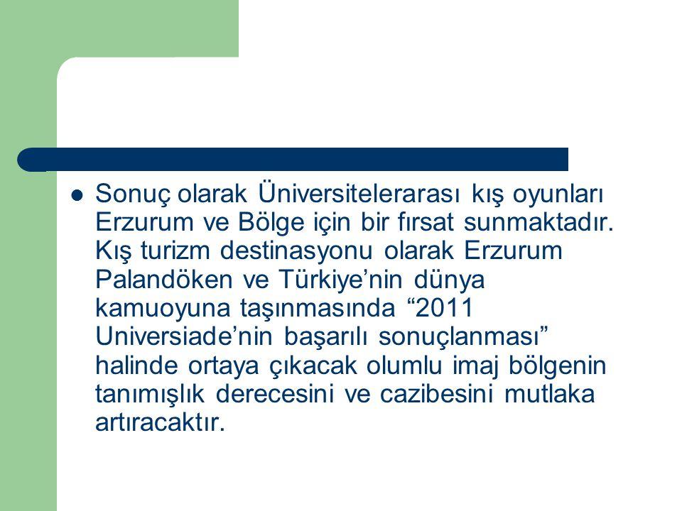 Sonuç olarak Üniversitelerarası kış oyunları Erzurum ve Bölge için bir fırsat sunmaktadır.