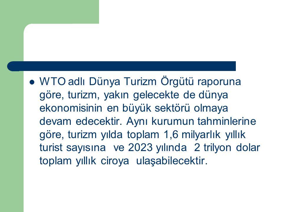 WTO adlı Dünya Turizm Örgütü raporuna göre, turizm, yakın gelecekte de dünya ekonomisinin en büyük sektörü olmaya devam edecektir.