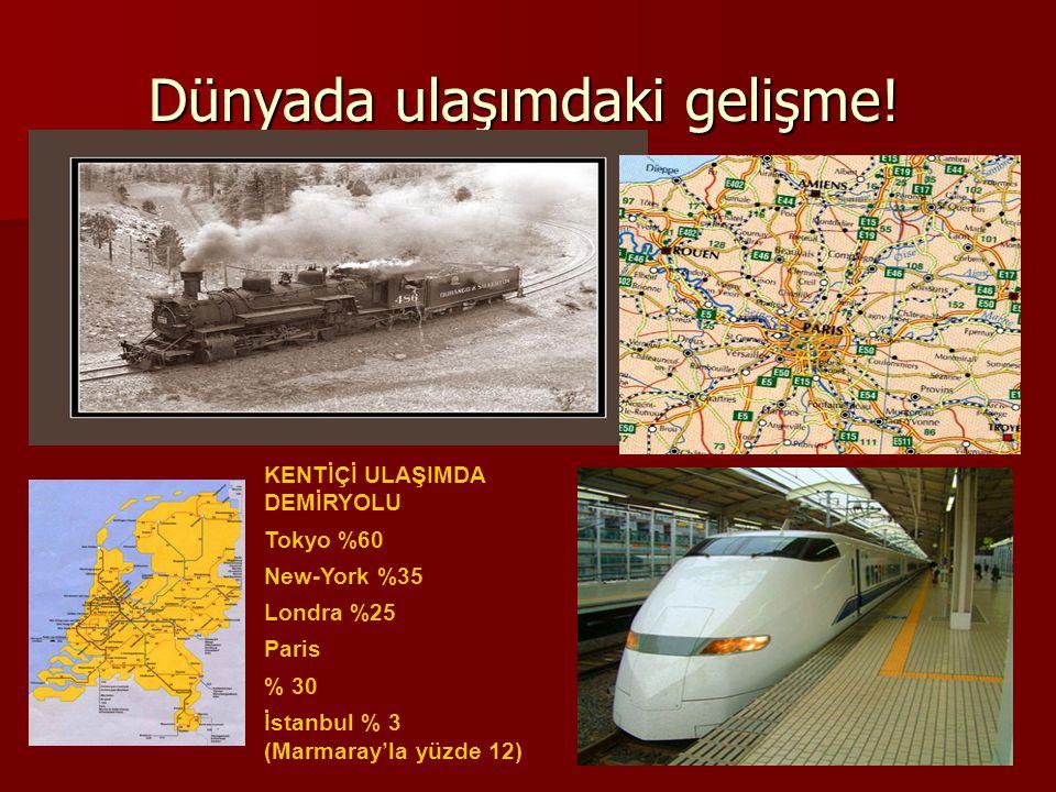 Dünyada ulaşımdaki gelişme!