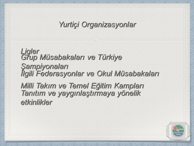 Yurtiçi Organizasyonlar