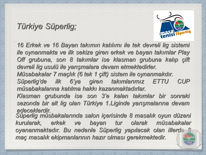 Türkiye Süperlig;
