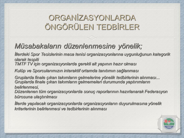 ORGANİZASYONLARDA ÖNGÖRÜLEN TEDBİRLER